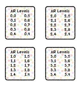 AR Levels Mini-sign Set