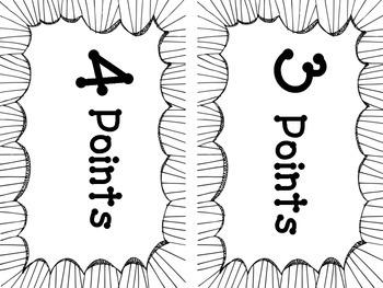 AR Point Chart