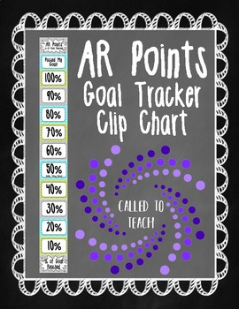 AR Point Clip Chart - Accelerated Reader Clip Chart - Chevron