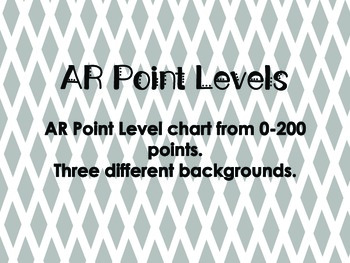 AR Point Level Labels