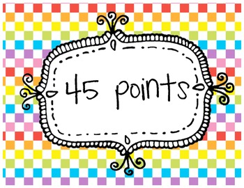 A.R. Points Chart