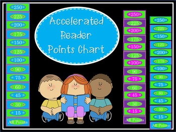 Accelerated Reader Points Tracking Chart