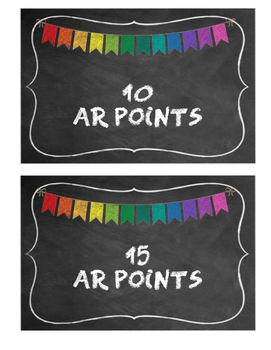 AR Points Clip Chart