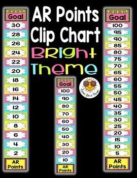AR Points Clip Chart - Bright Polka-Dots {Editable}