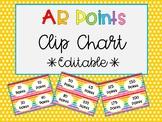 AR Points Clip Chart *Editable*