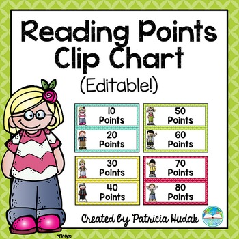 Reading Points Tracker (Editable!)