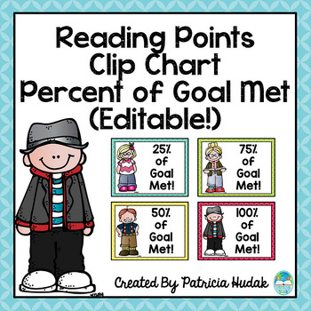 Reading Points Clip Chart: Percentage of Goal Met (Editable!)