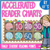 AR Points Tracker Clip Chart by 10's {Editable} - Multi-Color Chalkboard