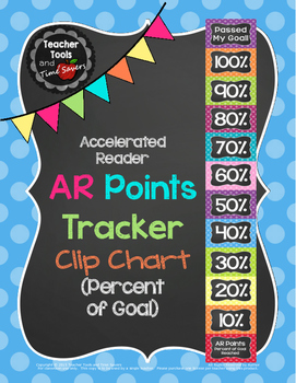 AR Points Clip Chart in Polka Dots & Chalkboard for Accele