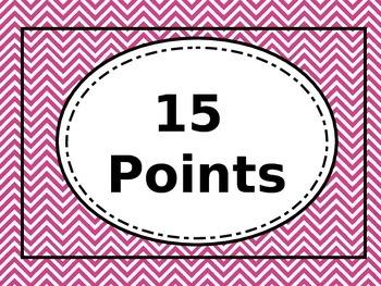AR Points Clubs