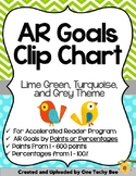 AR Point Tracker Clip Chart - Lime Green, Turquoise, and Grey with Boho Birds