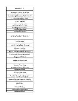 AR Quiz List (Nonfiction Only)