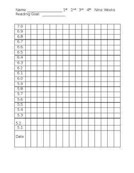 AR Reading Goal Sheets