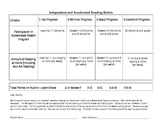 AR Reading Rubric