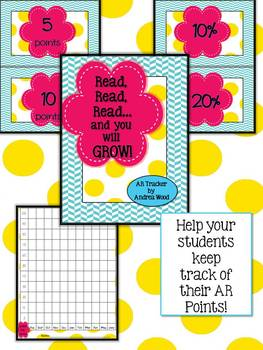 AR Reading Tracker with Student Data Graph