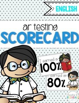 Testing Scorecard