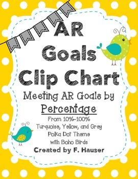 AR Tracker Clip Chart by Percentage