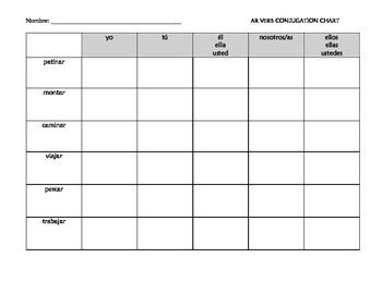 AR Verb Conjugation Chart