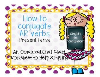 AR Verb Conjugation Simplification Chart Worksheet - Present Tense Spanish