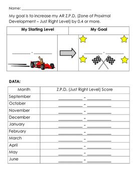 AR ZPD Data Notebook