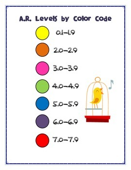 A.R. color codes
