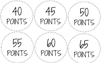 AR points and words count