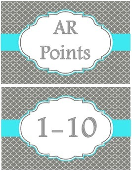 AR points chart