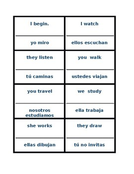 AR verbs in Spanish Círculo mágico