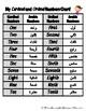 ARABIC & ENGLISH Cardinal and Ordinal Numbers Chart 1-20!