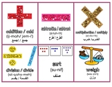 ARABIC and ENGLISH Basic Math Cheat Sheets and Poster Set!