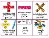 ARABIC and ENGLISH Basic Math Cheat Sheets and Poster Set!