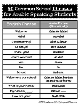 ARABIC and ENGLISH (ESL) Common Phrases!