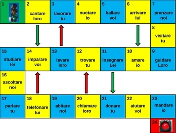ARE verbs in Italian game board power point version
