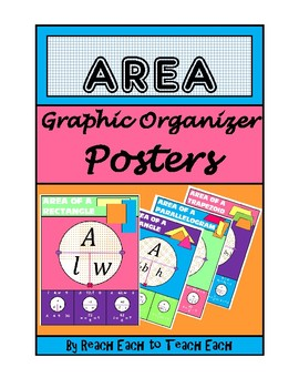 AREA - Graphic Organizer Posters