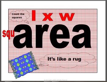 AREA & PERIMETER Classroom Sign Printables