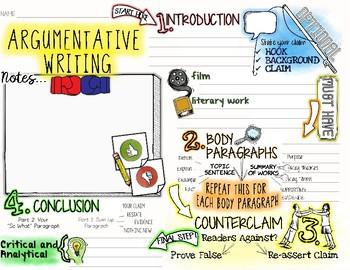 ARGUMENTATIVE WRITING, ESSAY OUTLINE, SKETCH NOTES, TEACHER BACKGROUND
