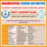 ARGUMENTATIVE WRITING : LESSON AND RESOURCES
