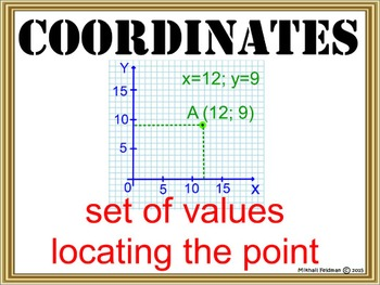 MATH WORD WALL: ARITHMETIC, ALGEBRA, TRIGONOMETRY 275 posters Vocabulary Builder
