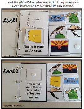 ARIZONA State Symbols Adapted Book for Special Education and Autism