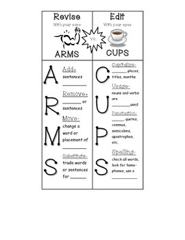 ARMS & CUPS Personal Anchor Chart