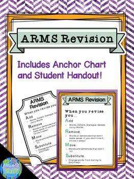 Revision Writing Process Anchor Chart and Student Handout
