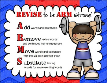 Writer's Workshop - REVISING and EDITING Posters - ARMS and COPS