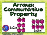 ARRAYS: Commutative Property {Interactive Power Point}