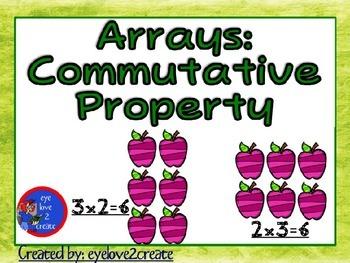 ARRAYS: Commutative Property {Interactive Power Point}