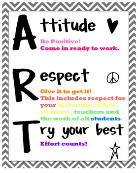 ART Expectations Poster