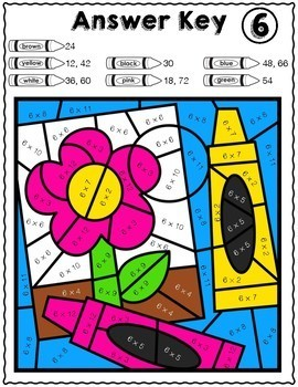 ART Themed Multiplication Color by Number REVIEW Facts 6, 7, 8, 9, 12