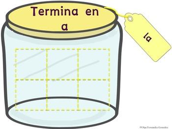 ARTÍCULO DETERMINADO (EL, LA, LOS y LAS) SPANISH ARTICLE