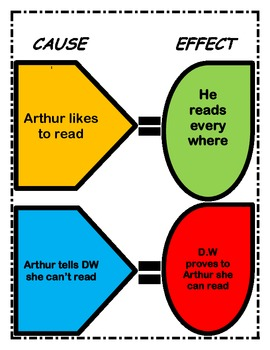 ARTHUR'S READING RACE - CAUSE AND EFFECT SHEET