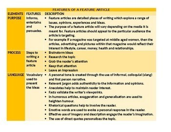ARTICLE WRITING FORMATS: HANDOUT