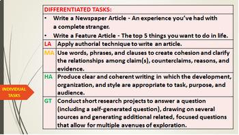 ARTICLE WRITING: PRESENTATION